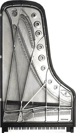 c 39 est quoi un piano piano guiot. Black Bedroom Furniture Sets. Home Design Ideas